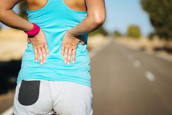 Лекарства снимающие мышечный спазм