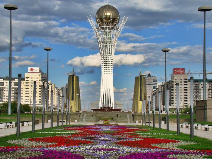 города центрального казахстана