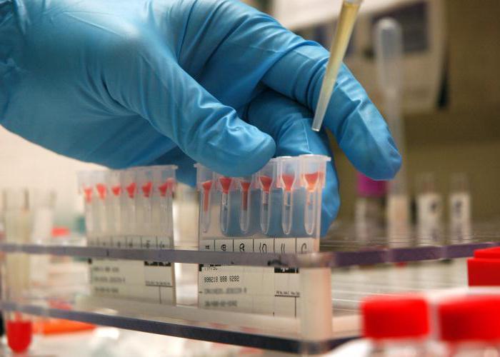Анализ крови mid что это Медицинское заключение о состоянии здоровья Школьная улица (дачный поселок Кокошкино)