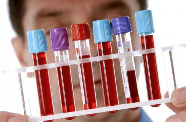 что означает mid в анализе крови