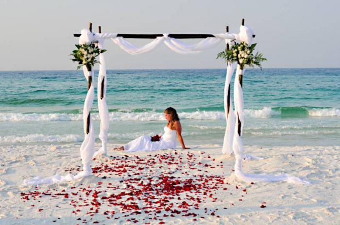 организация свадеб за границей