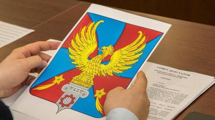 люберцы герб и флаг