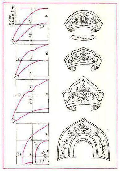 выкройка русского кокошника в натуральную величину из бумаги