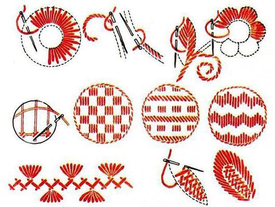 вышивка гладью владимирское шитье