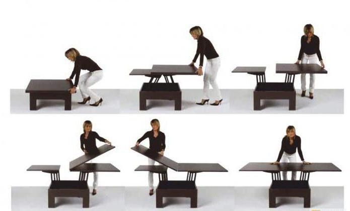 стол трансформер много мебели отрицательные отзывы