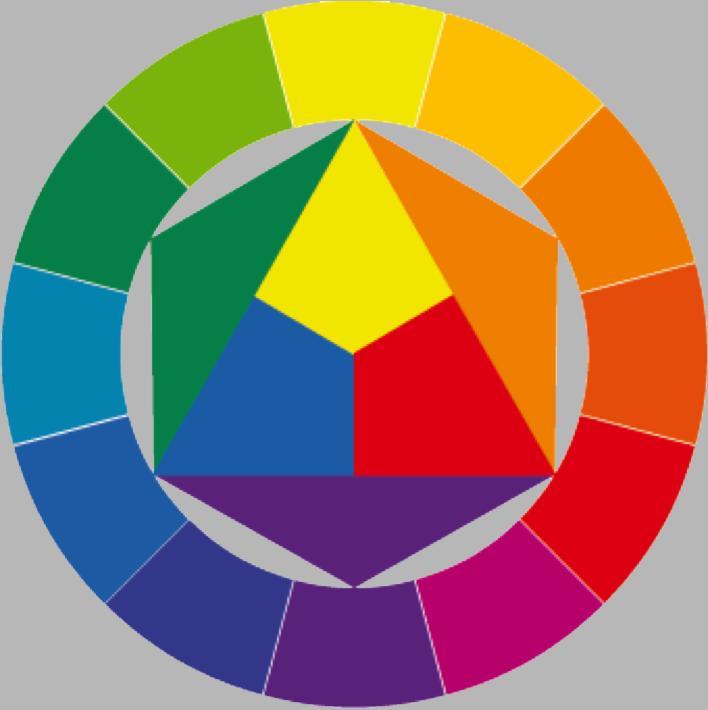Цветовой круг. Сочетание цветов в интерьере: принципы, совместимость, примеры с фото