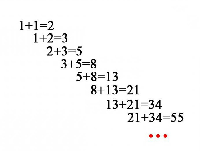 forbonacci sequence answers