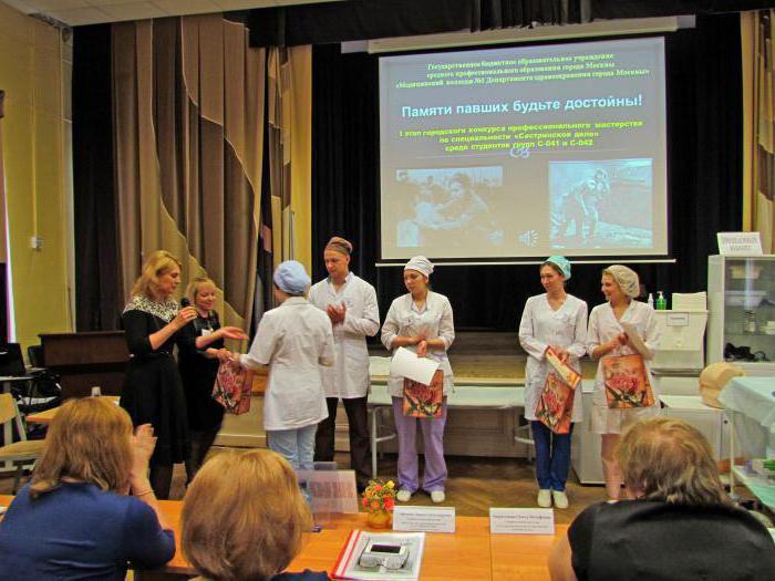 рейтинг медицинских колледжей москвы
