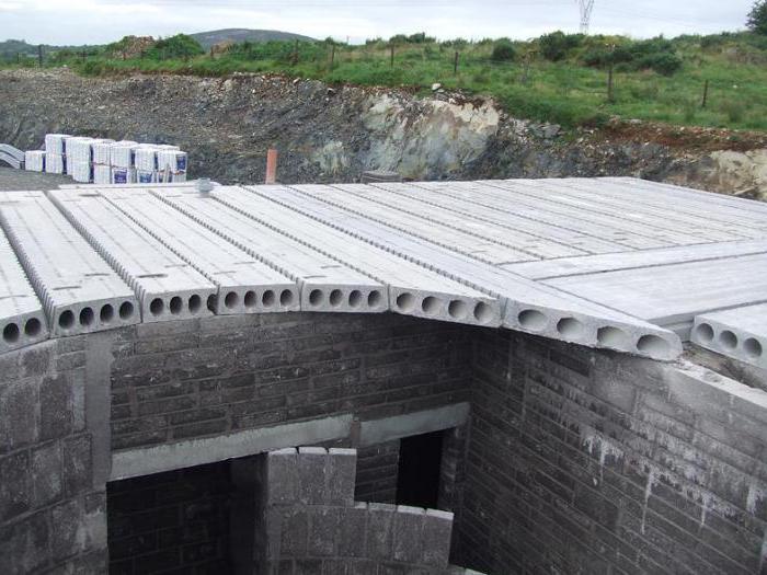 Опирание плит перекрытия минимальное опирание на кирпичную стену и газобетонные блоки согласно СНиП Узлы опирания и расчет