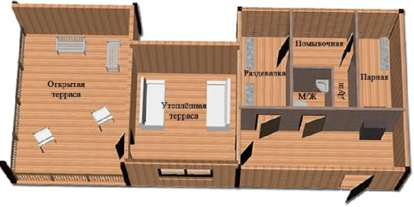 Проект 1 этажа бани с домом