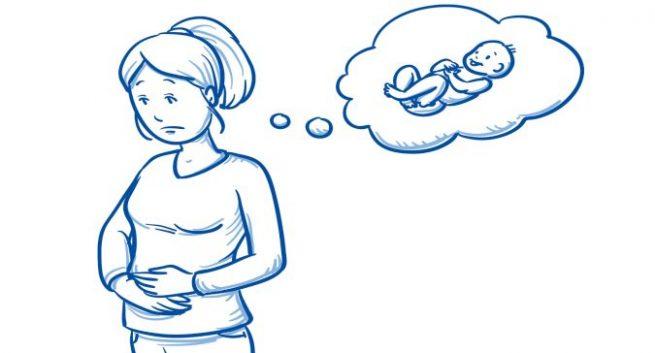 Хирургический аборт сколько длится 23