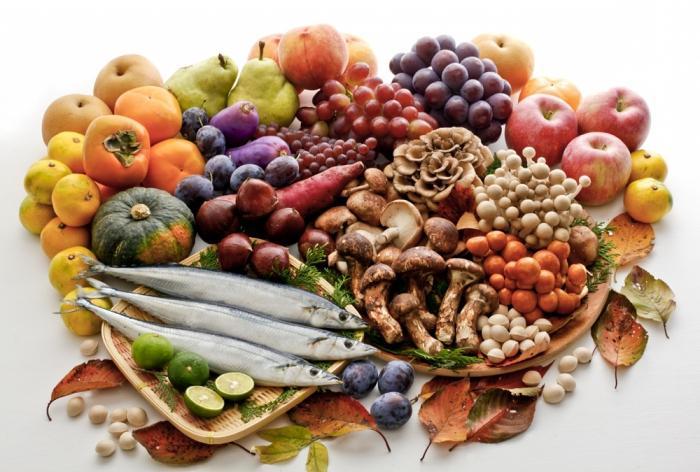 Средиземноморская диета меню на неделю