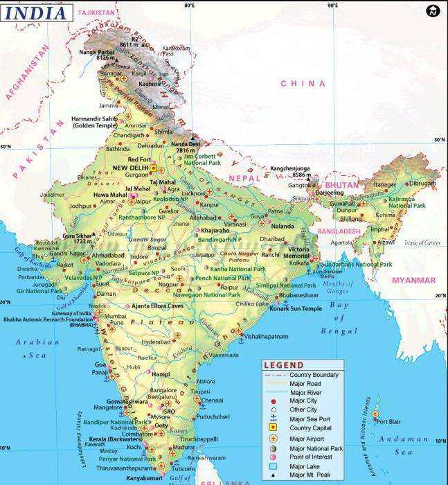 india is a developing country in hindi