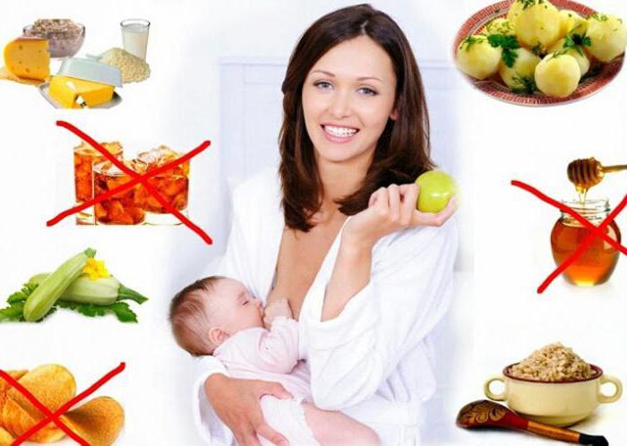 Продукты блюда которые нужно есть при лаутации