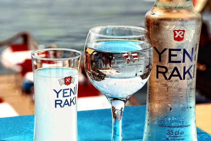 Турецкая водка название
