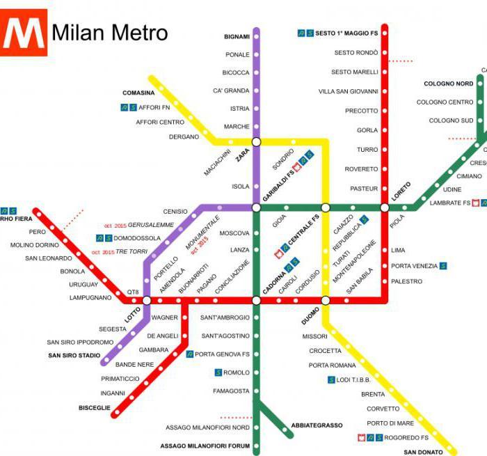 Схема метро милана