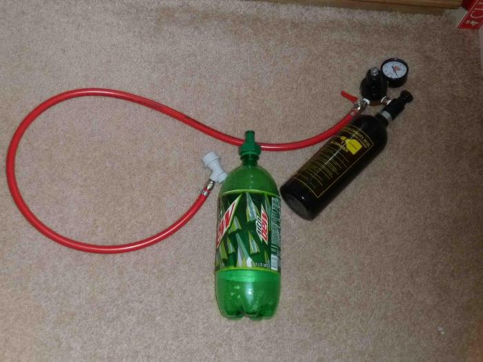 Как сделать газированной воду дома