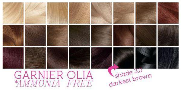 Краска для волос олия палитра цветов фото отзывы фото