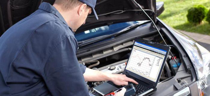 диагностический сканер для автомобил