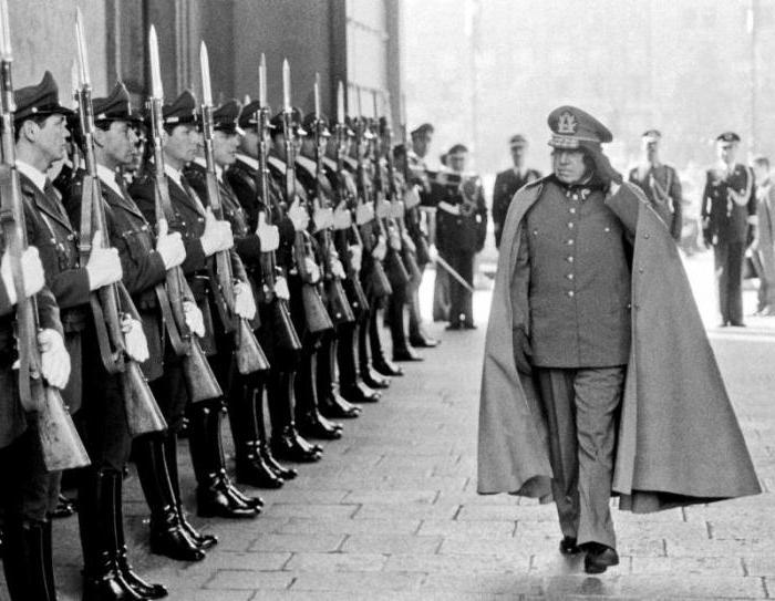 чем тоталитарный режим отличается от авторитарного