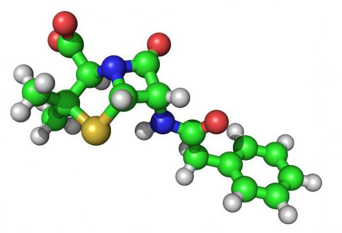 20 аминокислот