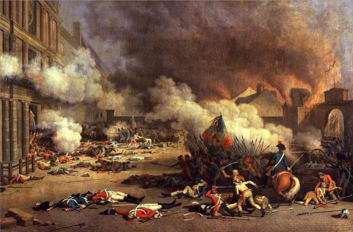 the major impact of he french revolution between 1789 and 1799 The french revolution (1789–1799) history sparknotes table of contents overview summary of events key people & terms summary & analysis france's.
