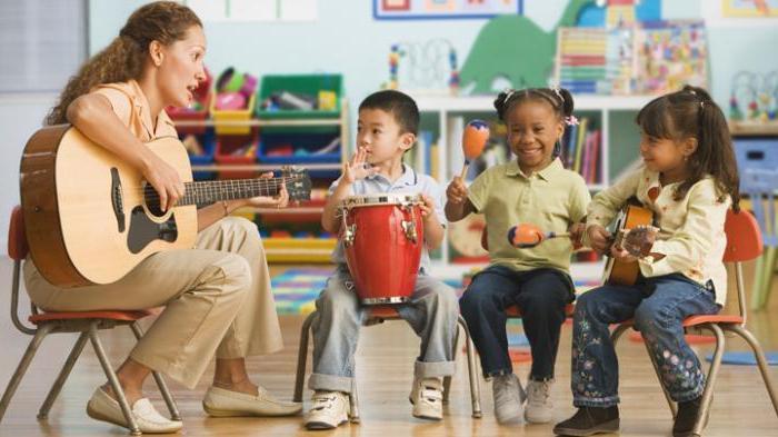 как познакомиться с детьми в игровой форме музыкальному руководителю