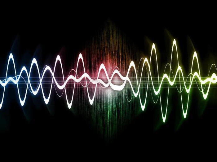 Картина звуковая волна