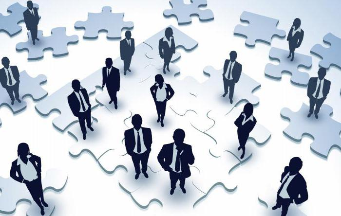 Сделки слияния и поглощения
