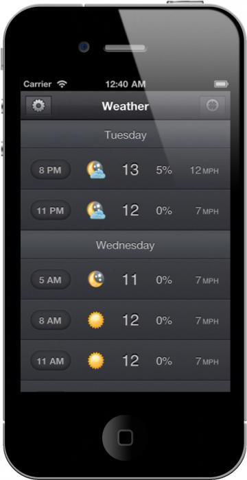 установить погоду на экране