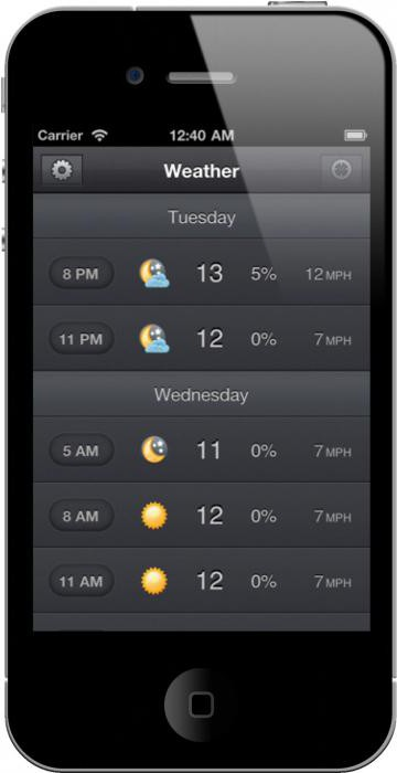 Установить погоду на экран