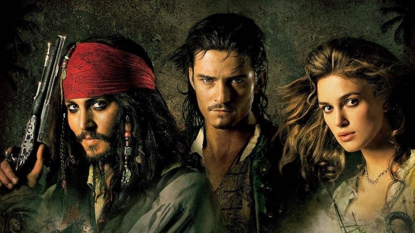 Most Profitable Franchise Films