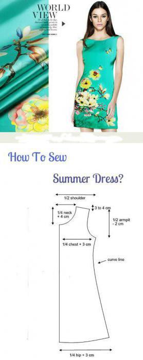 выкройка платья с цельнокроеным коротким рукавом