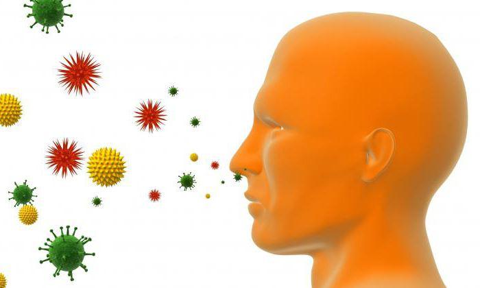 иммуноглобулин противоаллергический отзывы