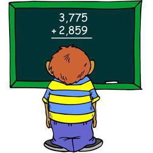 происхождение чисел великанов