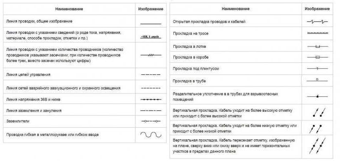 схемы электрические принципиальные условные обозначения