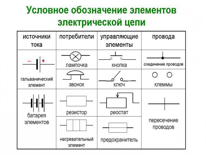 условное обозначение в электрических схемах
