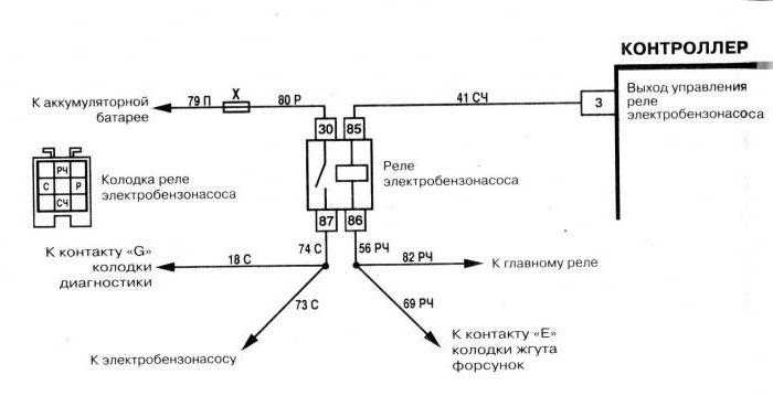 электросхема отопителя ВАЗ-2110