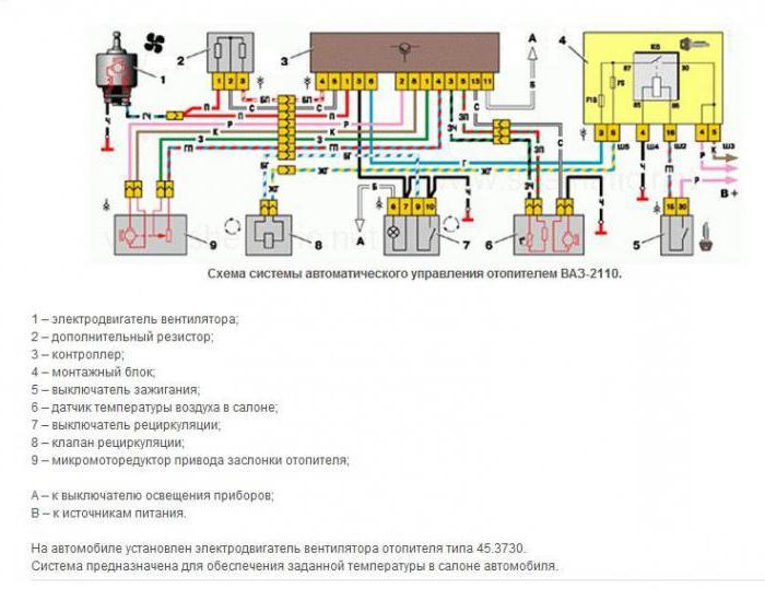 электросхема стартера ВАЗ-2110 инжектор