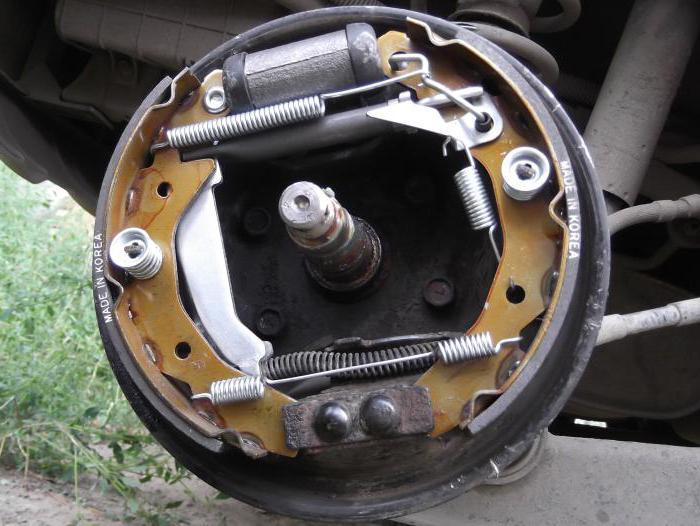 как заменить тормозные колодки на задних колесах