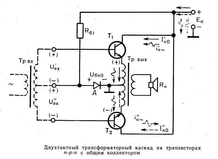 Схемы оконечных каскадов усилителей на транзисторах