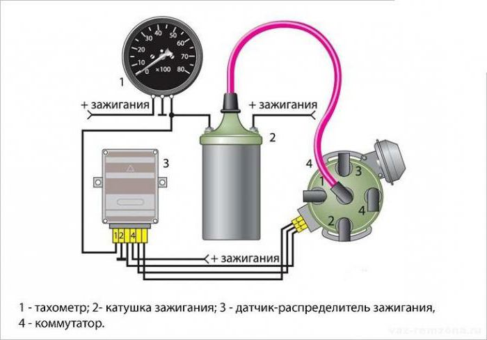 тахометр ВАЗ 2106