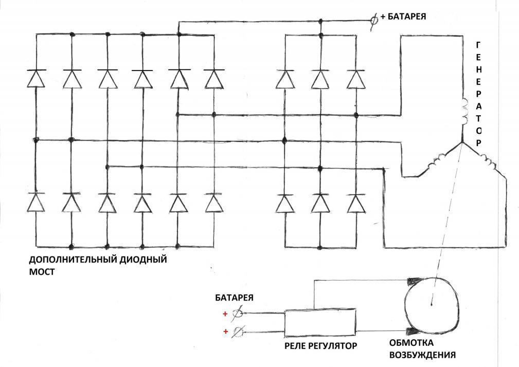 Упрощенная схема генераторной установки