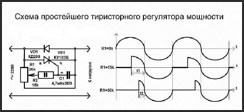 Тиристорные регуляторы мощности