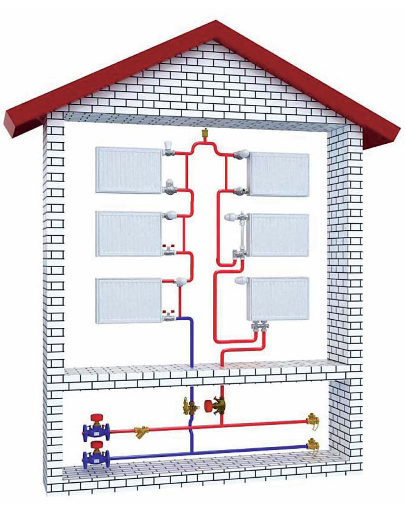 Connection of radiators of the heating system