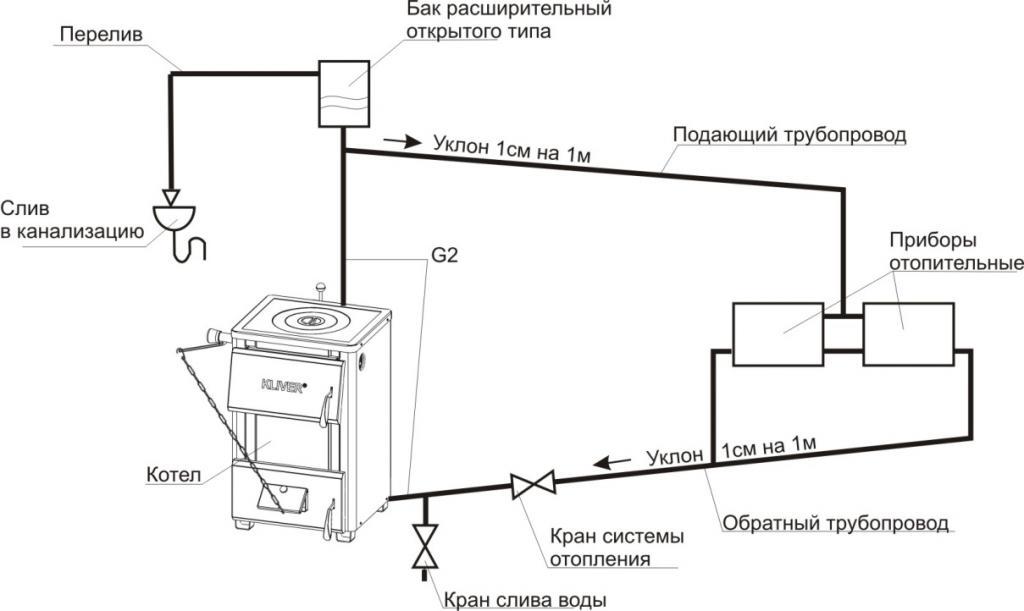 Natural Circuit System Diagram