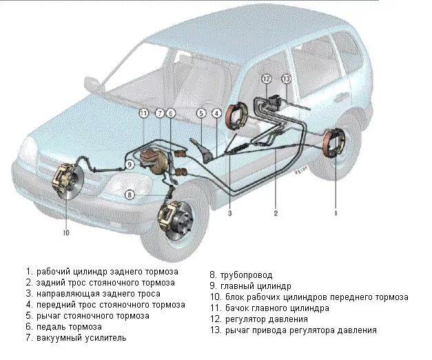 Схема тормозной системы нива шевроле