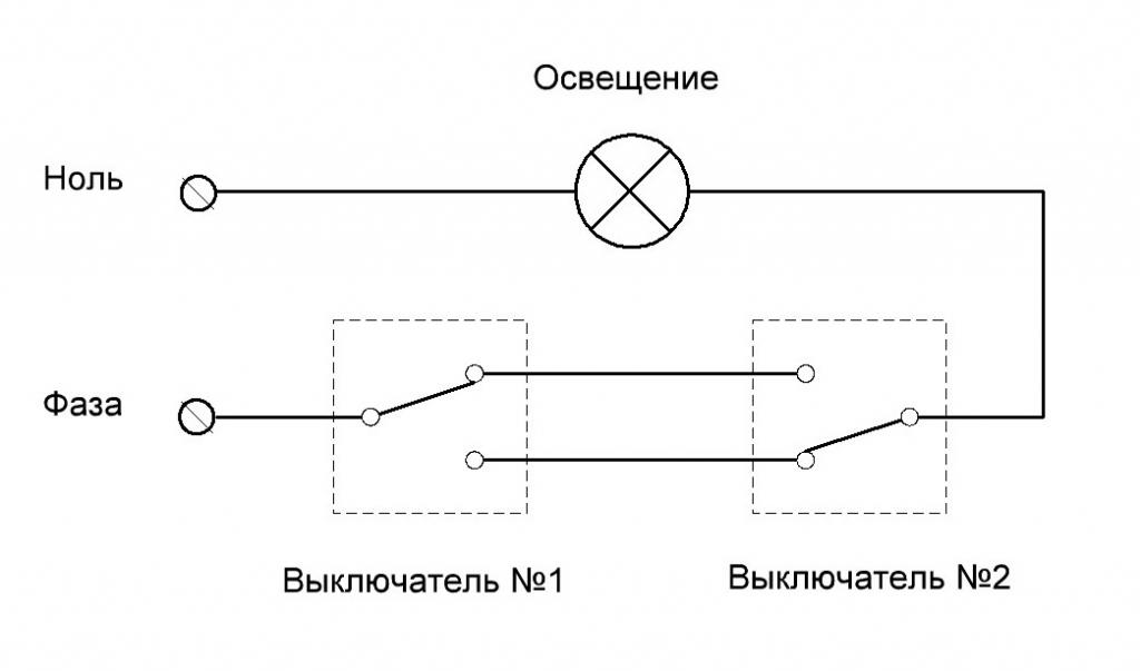 Connection diagram of the through switch from place