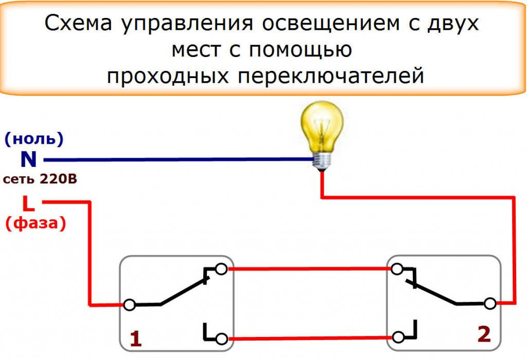 Do-it-yourself installation of a passage switch