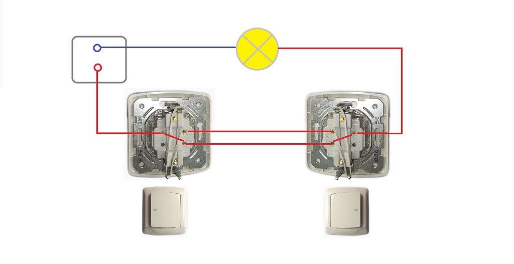 How to make a passage switch